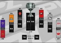 8月13号宣布拉响NBA季后赛!lpl夏季赛总冠军将立即提前录取到世界赛