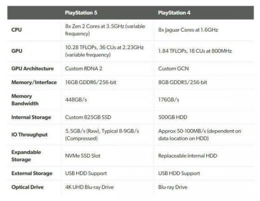 PC游戏依然没追上服务器,到底为什么?  爱你到底为什么 检查代理服务器设置 到底为什么都是我的错 ibm服务器机柜 qq服务器连接超时 第9张