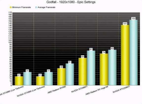 "DSOGaming""神陨""PC性能分析;显卡的性能限制。  叙利亚局势分析 英特尔cpu性能排行 管理心理学案例分析 笔记本显卡性能天梯 寒战剧情分析 英伟达显卡性能排行 第6张"